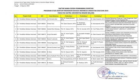 Daftar Nama Dosen Pembimbing Disertasi Prodi S3 Pendidikan Bahasa Indonesia Angkatan 2018 dan 2019
