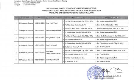 Daftar Nama Dosen Penggantian Pembimbing Tesis Program Studi S2 Keguruan Bahasa Angkatan 2018 dan 2019